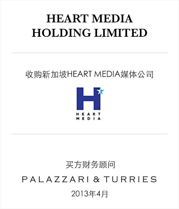 Image Heart Media Holdings